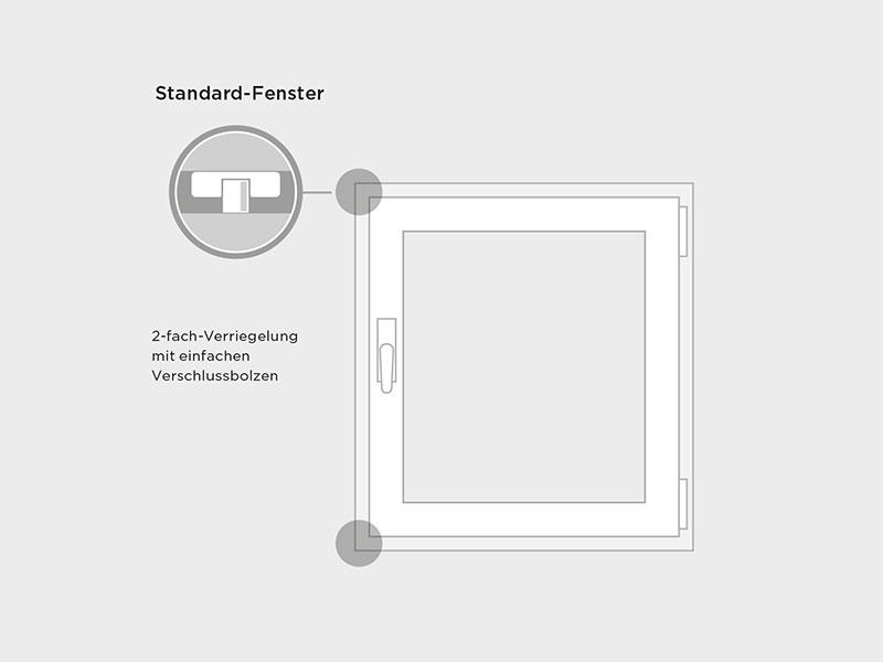 Berühmt Umrüstung Fenster auf Pilzkopf – Schlüssel Kurth GmbH Rostock JF16